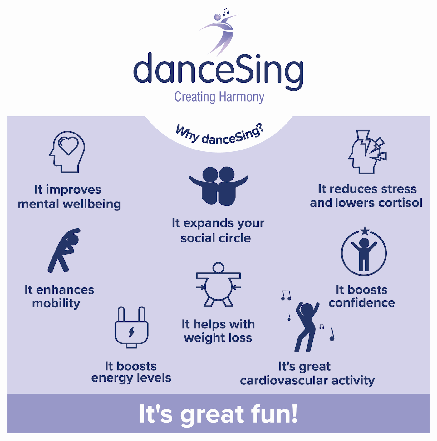 Why danceSing?
